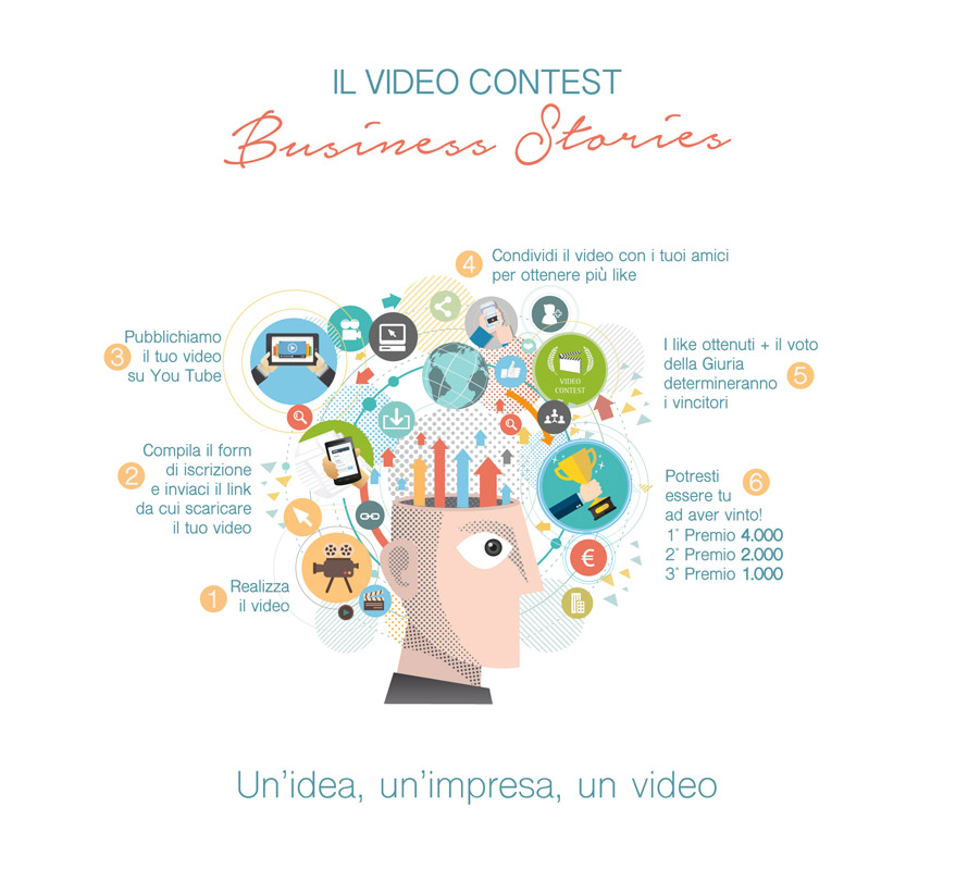 invitalia_Video-Contest-in