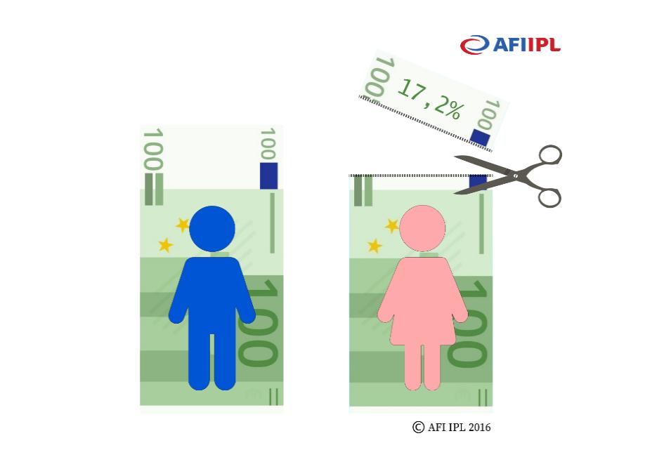 Salari: il divario «inspiegabile» tra gli uomini e le ...