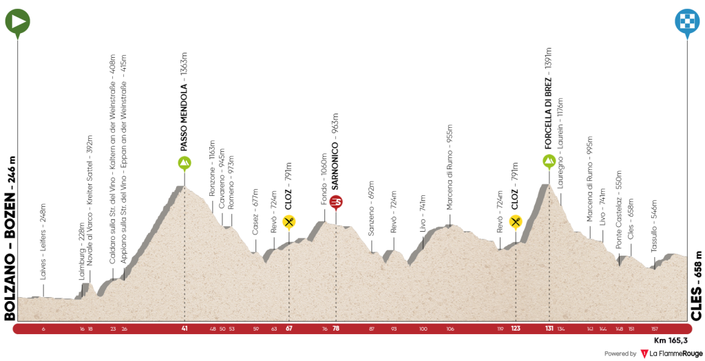 tour of the alps4