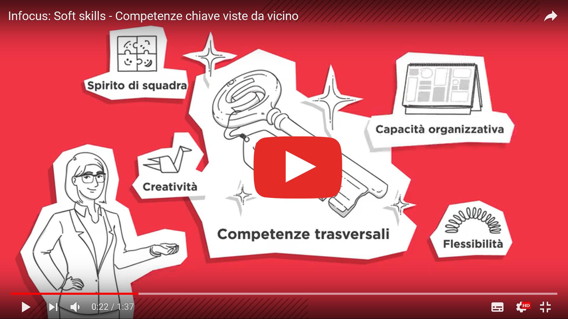 Video didattici scuola-economia2